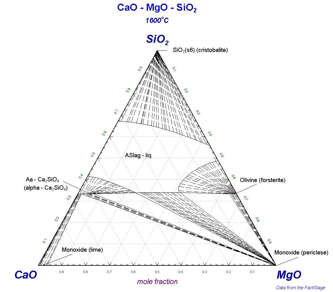 na2o sio2 phase diagram  - 28 images